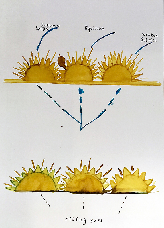 Drawings of the sun
